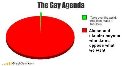 song-chart-memes-gay-agenda-corrected