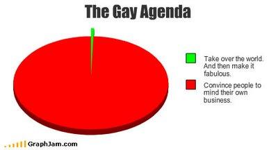 song-chart-memes-gay-agenda